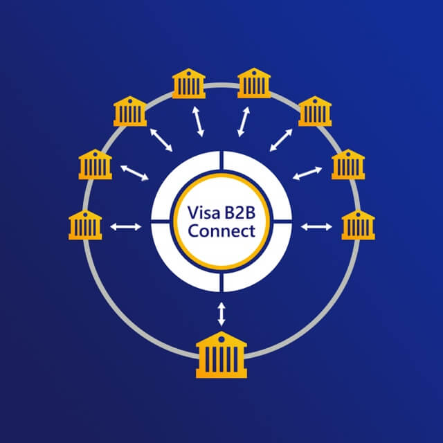Flow diagram for Visa B2B Connect transaction. See the Image Description link following the image for more details.